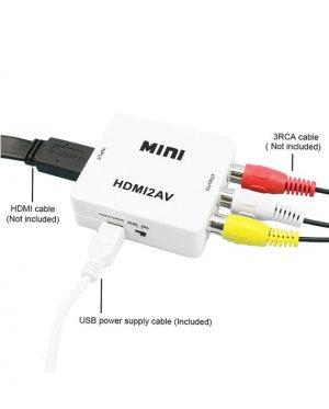 CONVERSOR HDMI PARA AVI